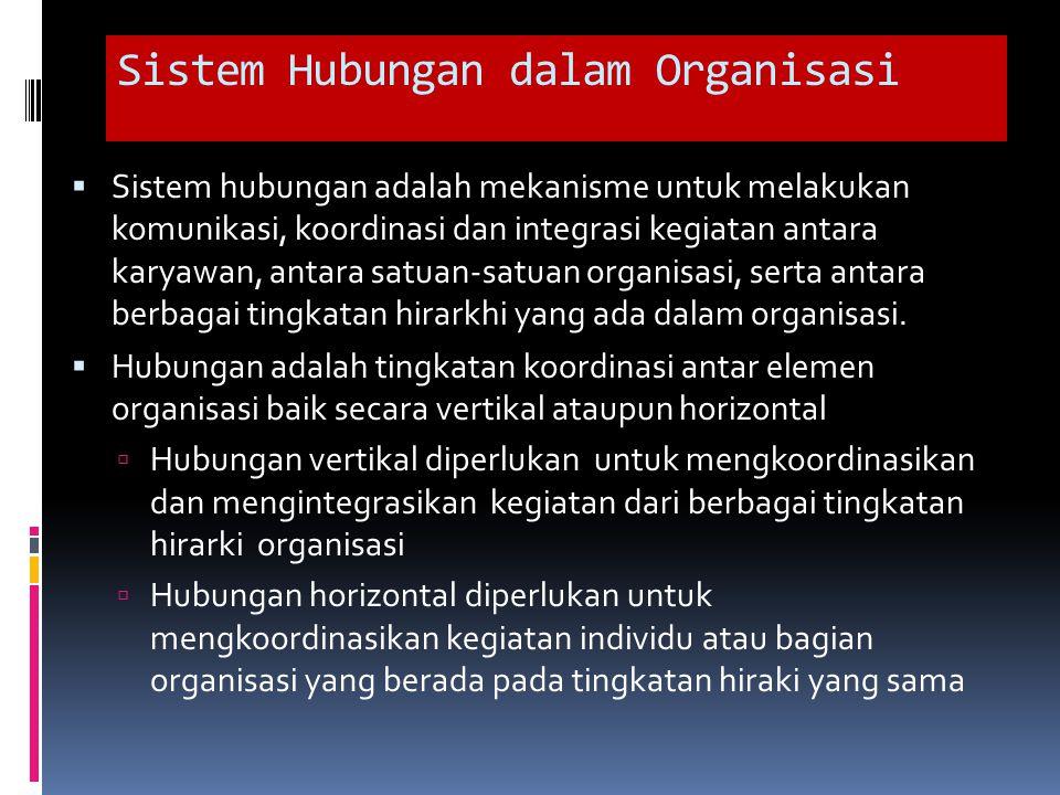 Sistem Hubungan dalam Organisasi