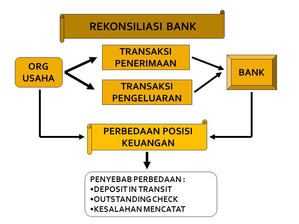 REKONSILIASI BANK TRANSAKSI PENERIMAAN ORG BANK USAHA TRANSAKSI