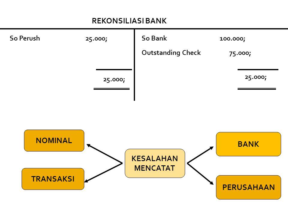 NOMINAL BANK KESALAHAN MENCATAT TRANSAKSI PERUSAHAAN
