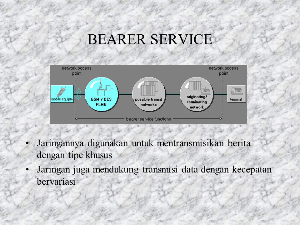 BEARER SERVICE Jaringannya digunakan untuk mentransmisikan berita dengan tipe khusus.