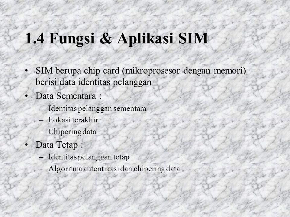 1.4 Fungsi & Aplikasi SIM SIM berupa chip card (mikroprosesor dengan memori) berisi data identitas pelanggan.