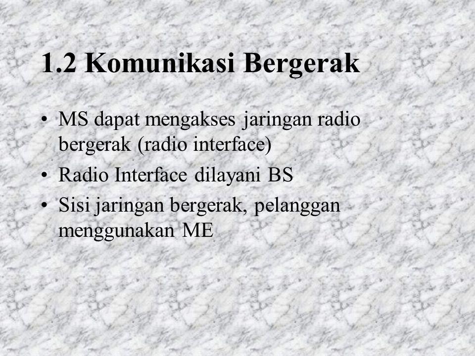 1.2 Komunikasi Bergerak MS dapat mengakses jaringan radio bergerak (radio interface) Radio Interface dilayani BS.