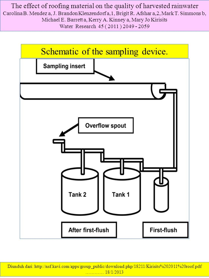 Schematic of the sampling device.