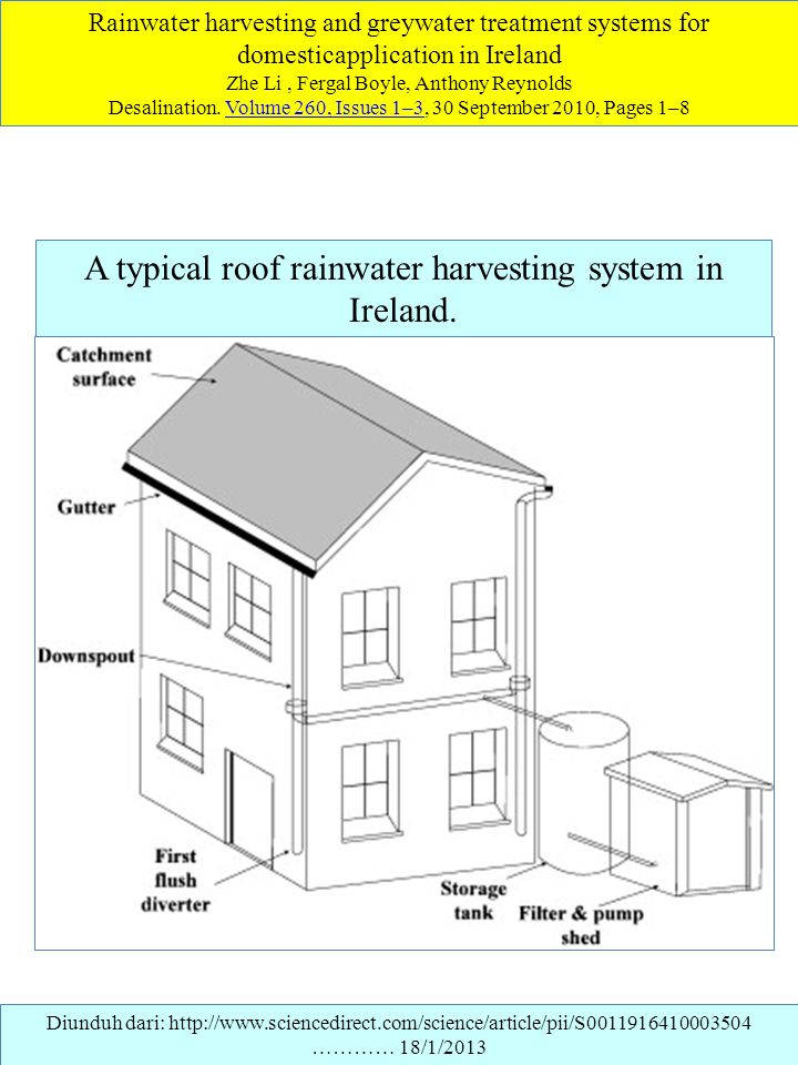 A typical roof rainwater harvesting system in Ireland.