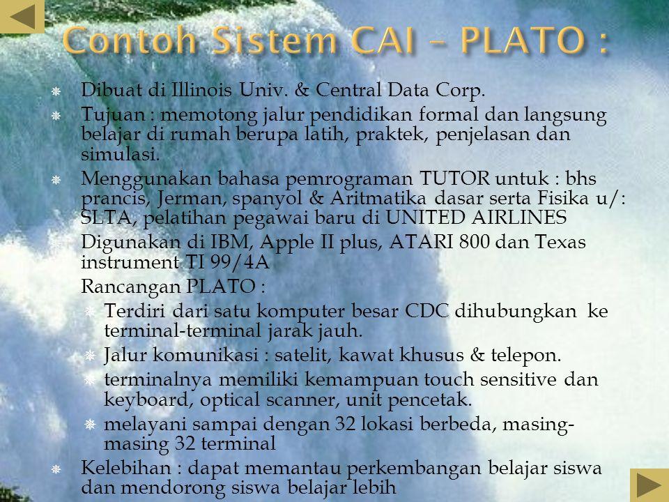 Contoh Sistem CAI – PLATO :