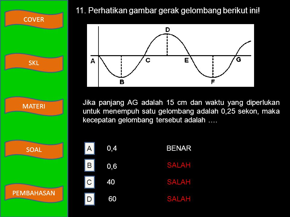11. Perhatikan gambar gerak gelombang berikut ini!
