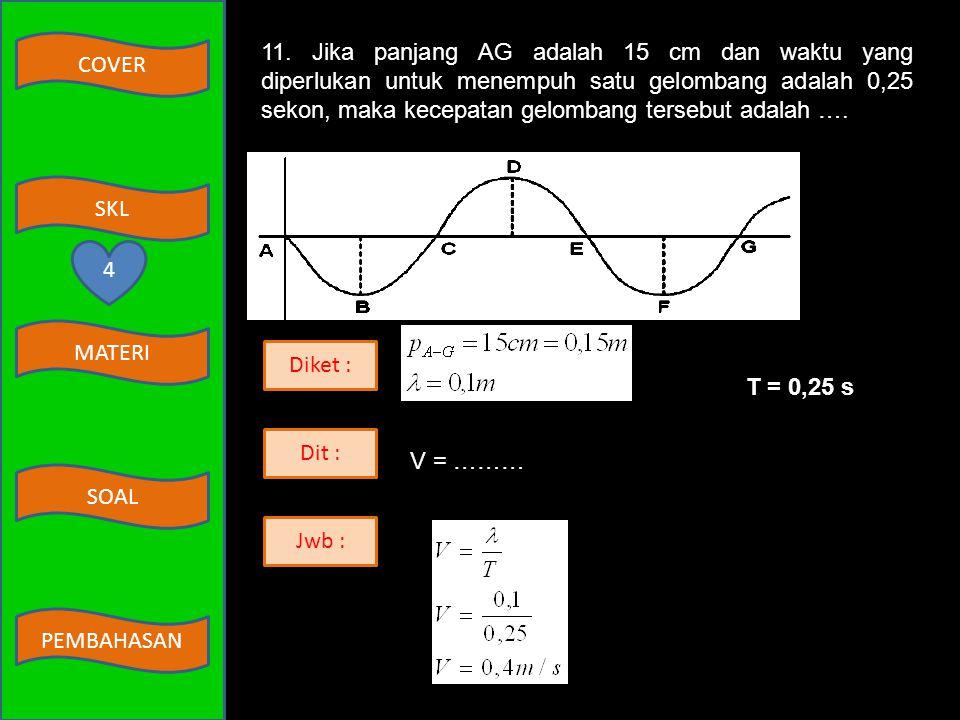 11. Jika panjang AG adalah 15 cm dan waktu yang diperlukan untuk menempuh satu gelombang adalah 0,25 sekon, maka kecepatan gelombang tersebut adalah ….