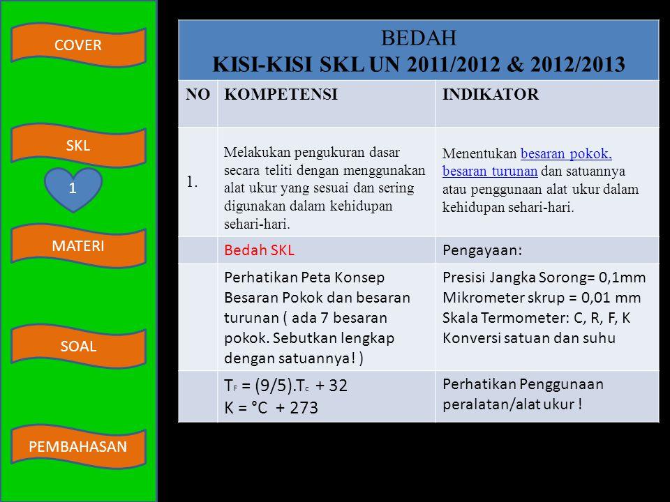 BEDAH KISI-KISI SKL UN 2011/2012 & 2012/2013 TF = (9/5).Tc + 32