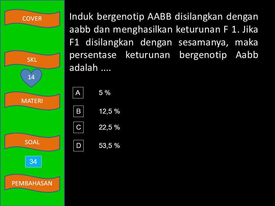 Induk bergenotip AABB disilangkan dengan aabb dan menghasilkan keturunan F 1. Jika F1 disilangkan dengan sesamanya, maka persentase keturunan bergenotip Aabb adalah ....