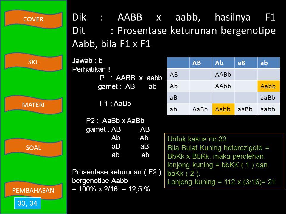 Dik : AABB x aabb, hasilnya F1 Dit : Prosentase keturunan bergenotipe Aabb, bila F1 x F1