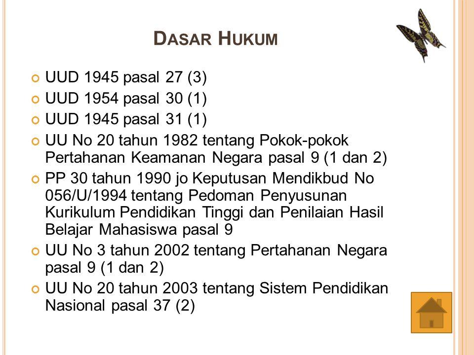 Dasar Hukum UUD 1945 pasal 27 (3) UUD 1954 pasal 30 (1)
