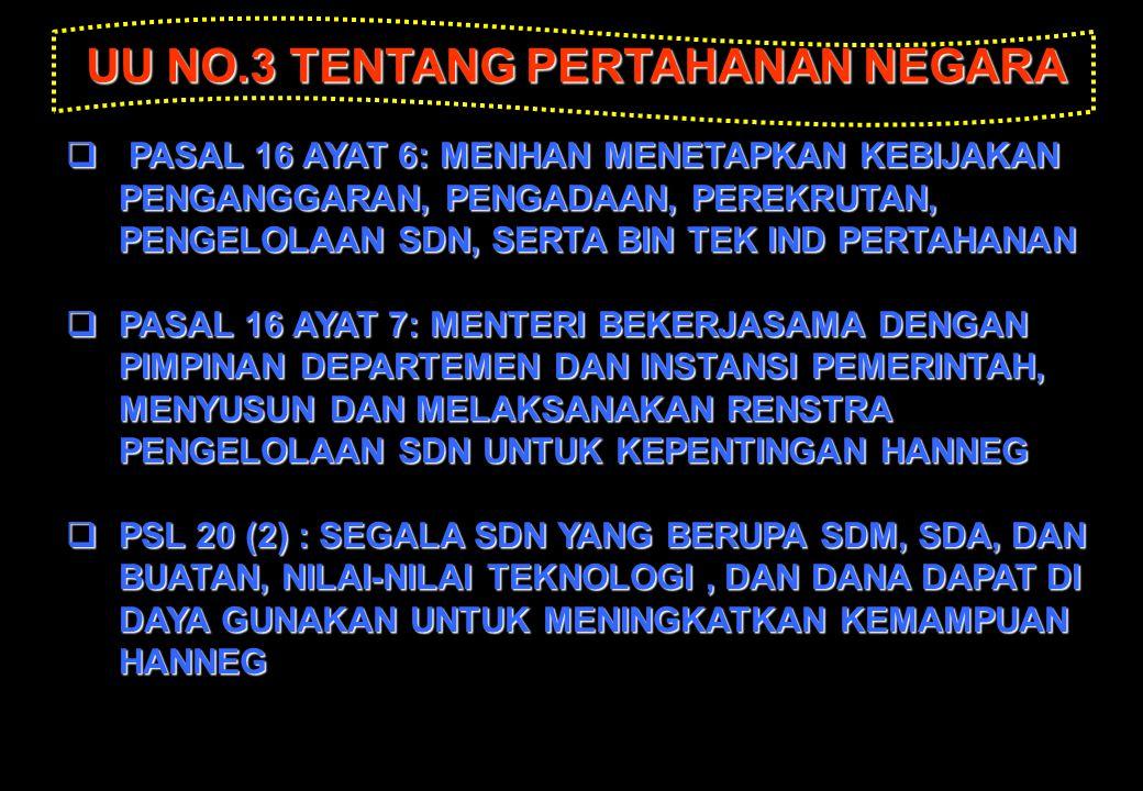 UU NO.3 TENTANG PERTAHANAN NEGARA