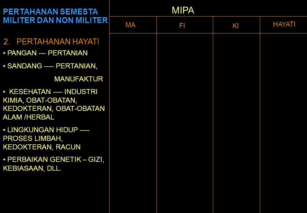 MIPA PERTAHANAN SEMESTA MILITER DAN NON MILITER 2. PERTAHANAN HAYATI