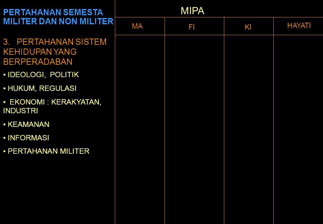 MIPA PERTAHANAN SEMESTA MILITER DAN NON MILITER