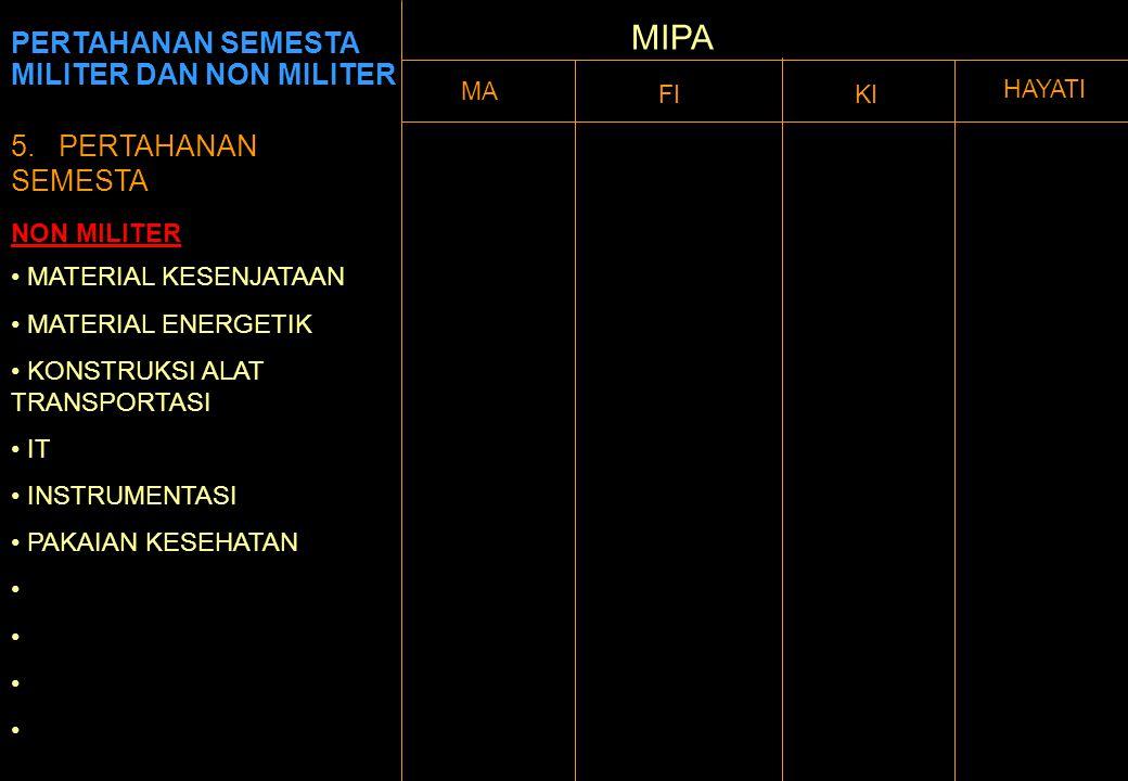 MIPA PERTAHANAN SEMESTA MILITER DAN NON MILITER 5. PERTAHANAN SEMESTA