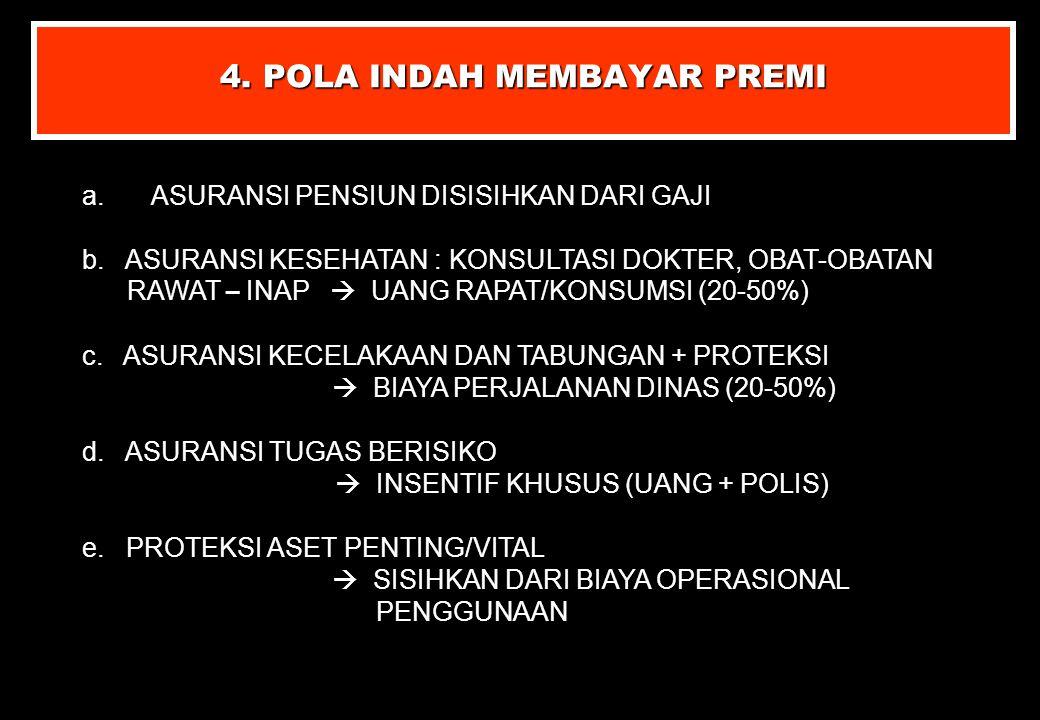 4. POLA INDAH MEMBAYAR PREMI