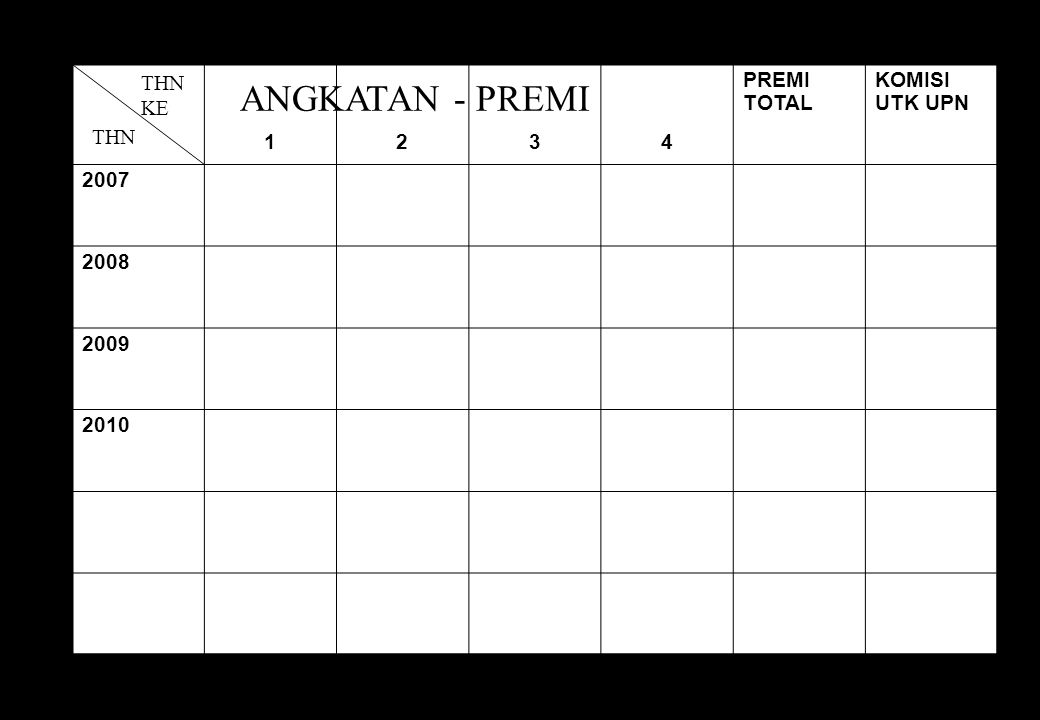 ANGKATAN - PREMI ANGKATAN - PREMI 1 2 3 4 PREMI TOTAL KOMISI UTK UPN