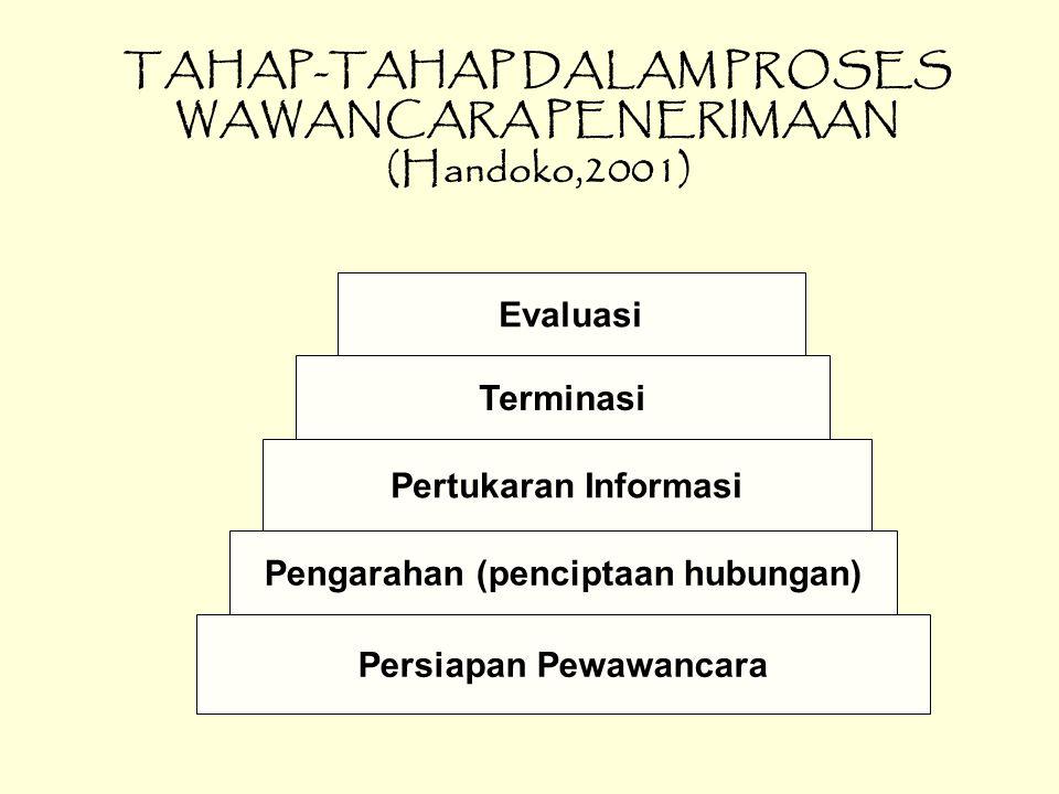 TAHAP-TAHAP DALAM PROSES WAWANCARA PENERIMAAN (Handoko,2001)