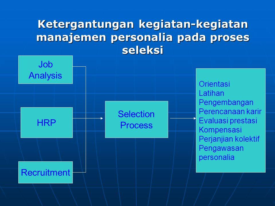 Ketergantungan kegiatan-kegiatan manajemen personalia pada proses seleksi
