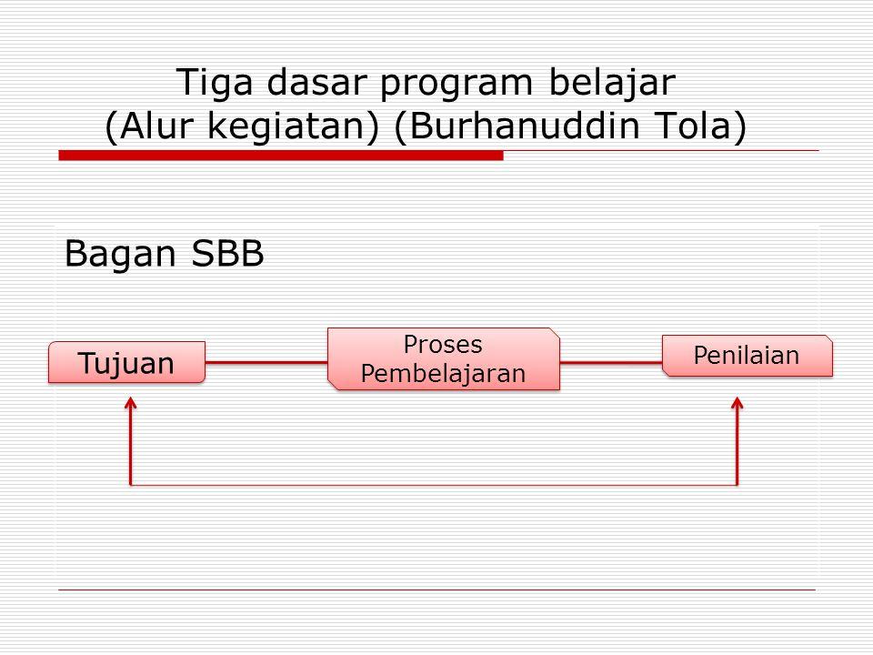 Tiga dasar program belajar (Alur kegiatan) (Burhanuddin Tola)
