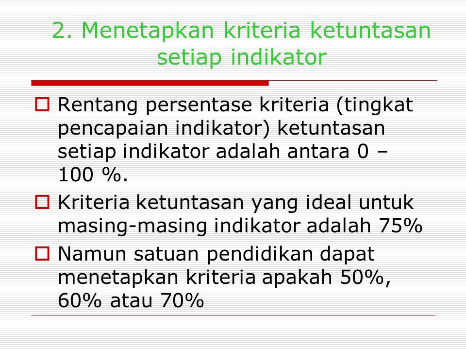 2. Menetapkan kriteria ketuntasan setiap indikator