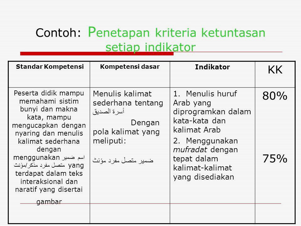 Contoh: Penetapan kriteria ketuntasan setiap indikator