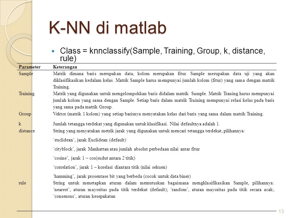 K-NN di matlab Class = knnclassify(Sample, Training, Group, k, distance, rule) Parameter. Keterangan.