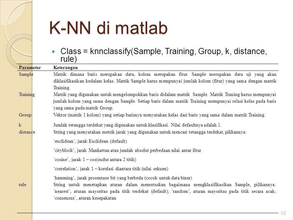 K-NN di matlab Class = knnclassify(Sample, Training, Group, k, distance, rule) Parameter. Keterangan.