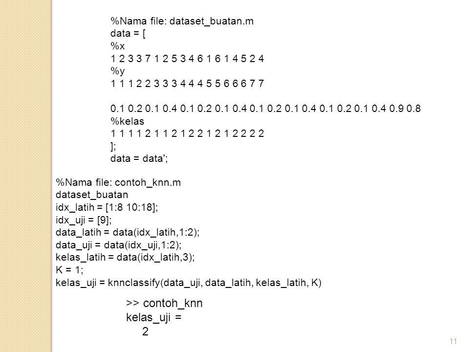 >> contoh_knn kelas_uji = 2 %Nama file: dataset_buatan.m