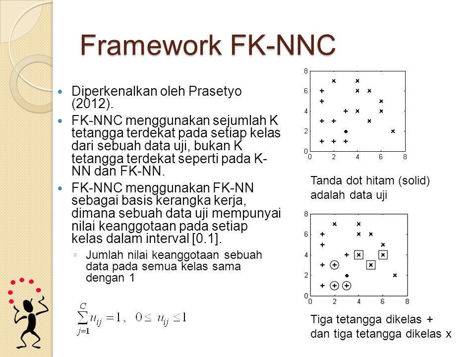 Framework FK-NNC Diperkenalkan oleh Prasetyo (2012).