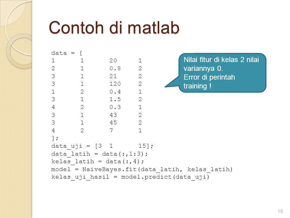 Contoh di matlab Nilai fitur di kelas 2 nilai variannya 0.