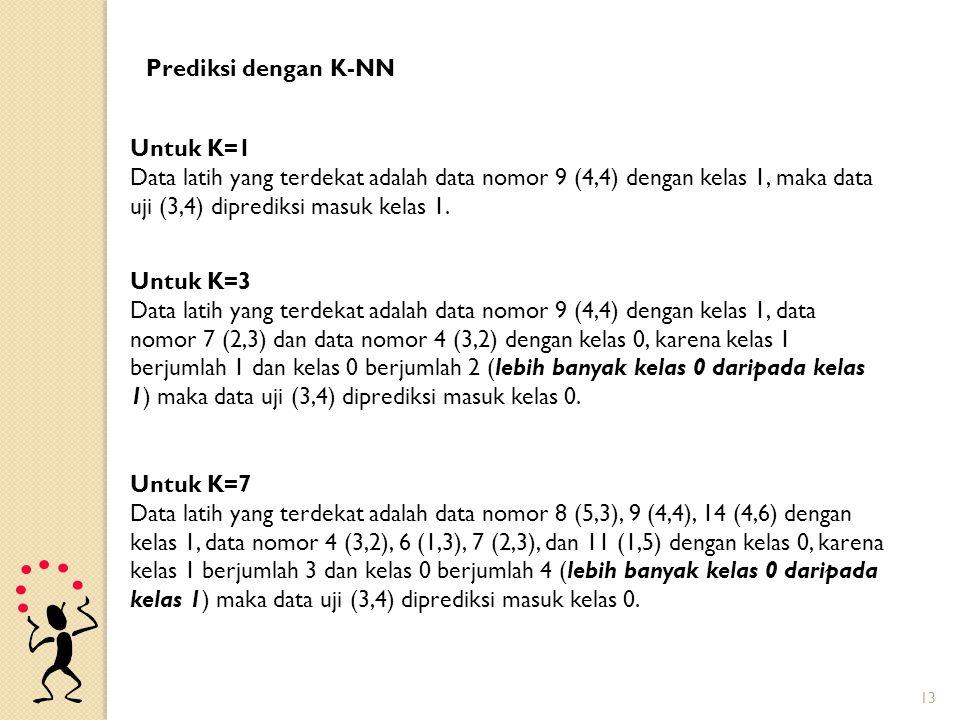 Prediksi dengan K-NN Untuk K=1. Data latih yang terdekat adalah data nomor 9 (4,4) dengan kelas 1, maka data uji (3,4) diprediksi masuk kelas 1.