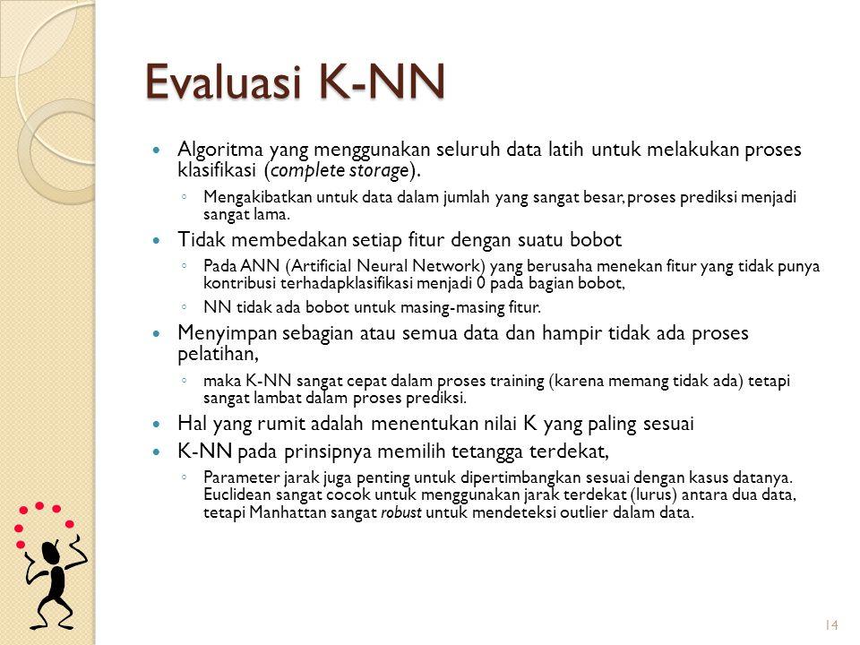 Evaluasi K-NN Algoritma yang menggunakan seluruh data latih untuk melakukan proses klasifikasi (complete storage).