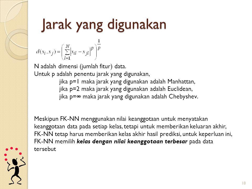 Jarak yang digunakan N adalah dimensi (jumlah fitur) data.