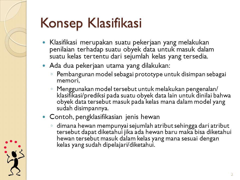 Konsep Klasifikasi
