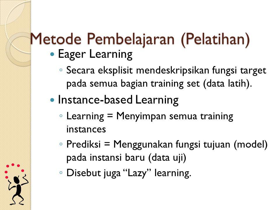 Metode Pembelajaran (Pelatihan)