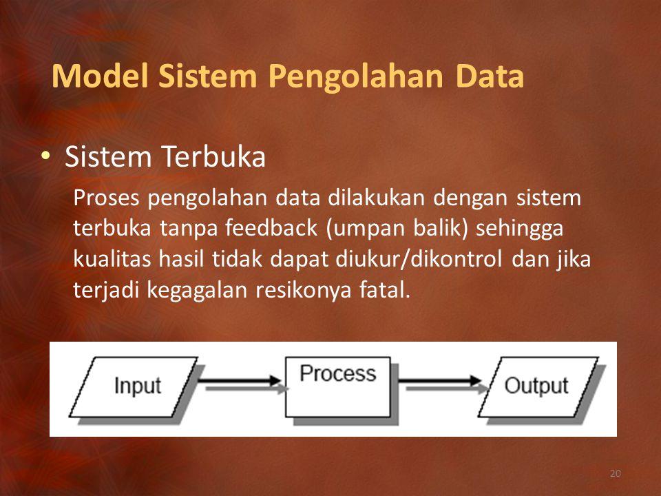 Model Sistem Pengolahan Data