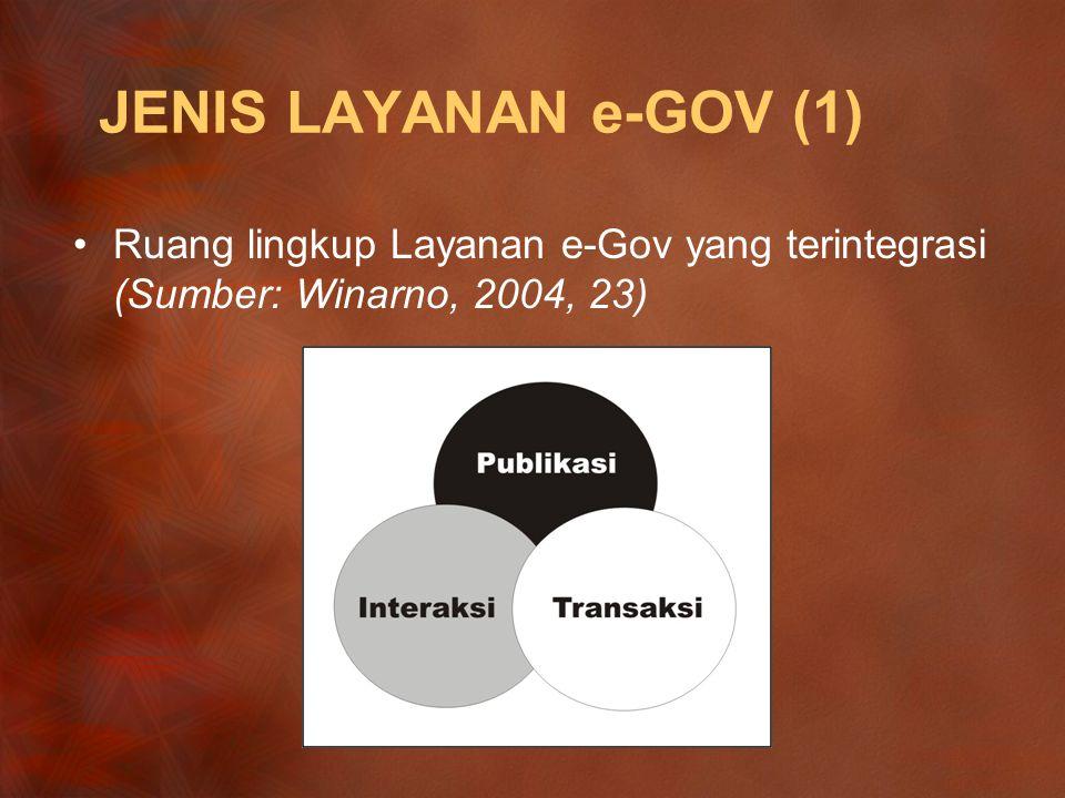 JENIS LAYANAN e-GOV (1) Ruang lingkup Layanan e-Gov yang terintegrasi (Sumber: Winarno, 2004, 23)