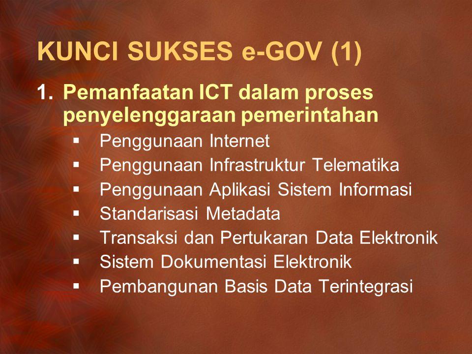 KUNCI SUKSES e-GOV (1) Pemanfaatan ICT dalam proses penyelenggaraan pemerintahan. Penggunaan Internet.