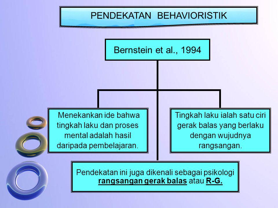 PENDEKATAN BEHAVIORISTIK