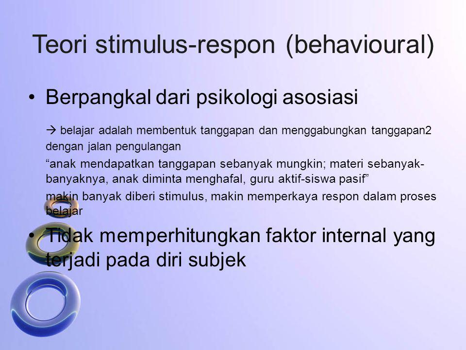 Teori stimulus-respon (behavioural)