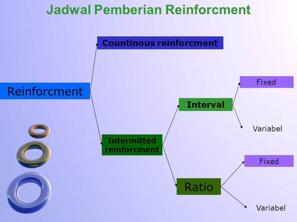 Jadwal Pemberian Reinforcment
