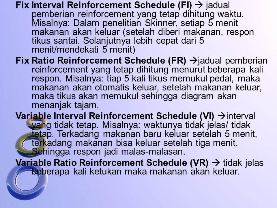 Fix Interval Reinforcement Schedule (FI)  jadual pemberian reinforcement yang tetap dihitung waktu. Misalnya: Dalam penelitian Skinner, setiap 5 menit makanan akan keluar (setelah diberi makanan, respon tikus santai. Selanjutnya lebih cepat dari 5 menit/mendekati 5 menit)