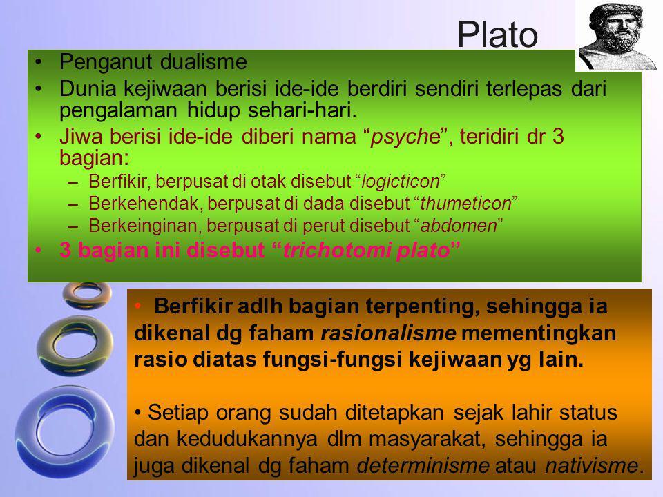 Plato Penganut dualisme