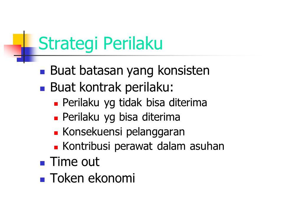 Strategi Perilaku Buat batasan yang konsisten Buat kontrak perilaku: