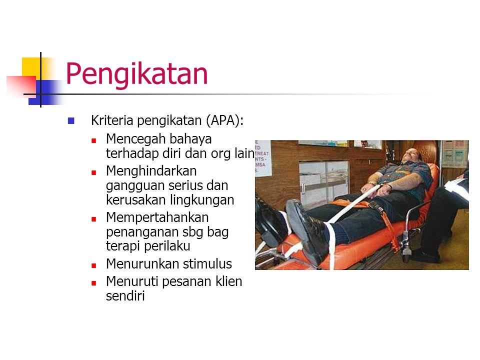 Pengikatan Kriteria pengikatan (APA):