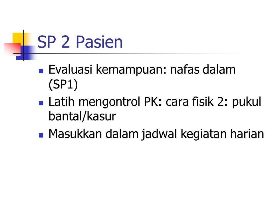 SP 2 Pasien Evaluasi kemampuan: nafas dalam (SP1)