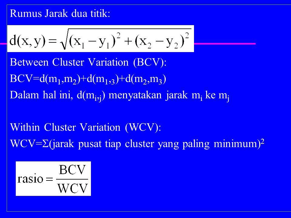 Rumus Jarak dua titik: Between Cluster Variation (BCV): BCV=d(m1,m2)+d(m1,3)+d(m2,m3) Dalam hal ini, d(mi,j) menyatakan jarak mi ke mj Within Cluster Variation (WCV): WCV=(jarak pusat tiap cluster yang paling minimum)2