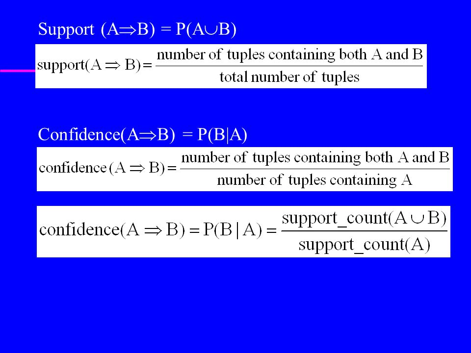 Support (AB) = P(AB) Confidence(AB) = P(B|A)