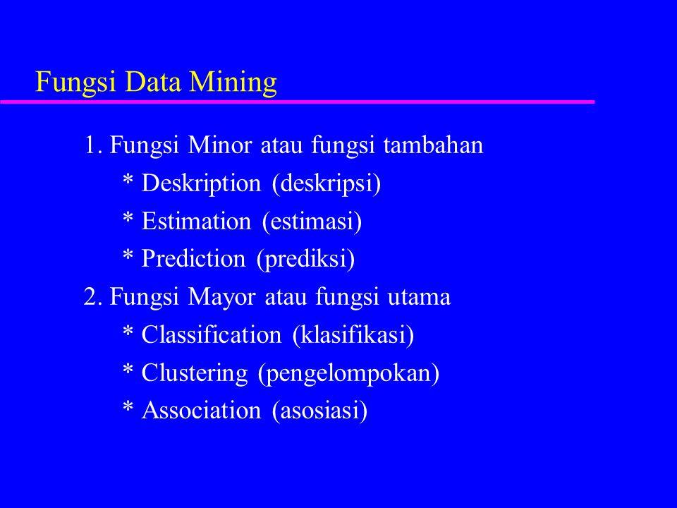 Fungsi Data Mining